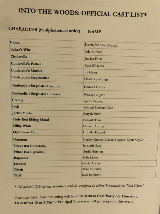 Official Cast List